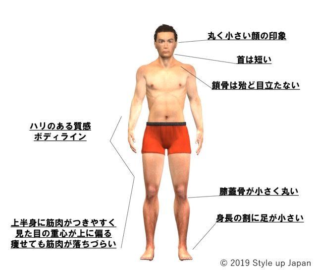脚 やせ ウェーブ 骨格 骨格診断から自分に合った脚長スタイルを! 骨格別・スタイルをよく見せるコーデ術【美脚のつくり方vol.3】